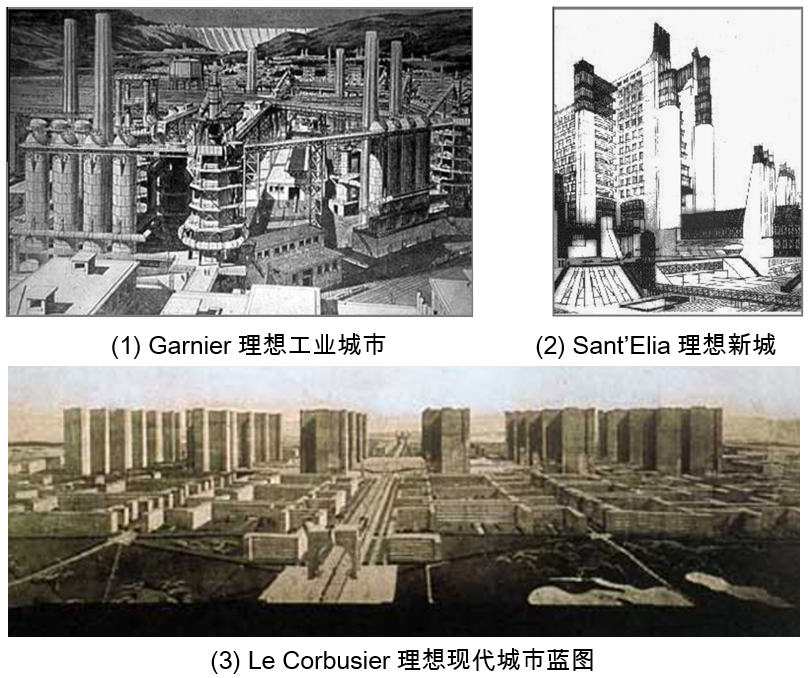 xu-smart-city-fig-1